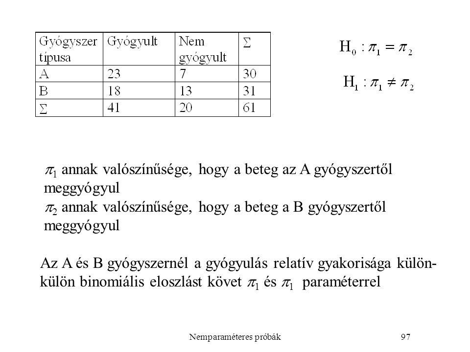 Nemparaméteres próbák97  1 annak valószínűsége, hogy a beteg az A gyógyszertől meggyógyul  2 annak valószínűsége, hogy a beteg a B gyógyszertől megg