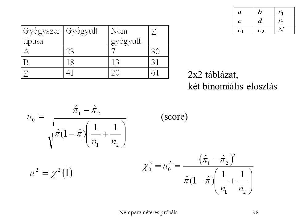 Nemparaméteres próbák98 (score) 2x2 táblázat, két binomiális eloszlás