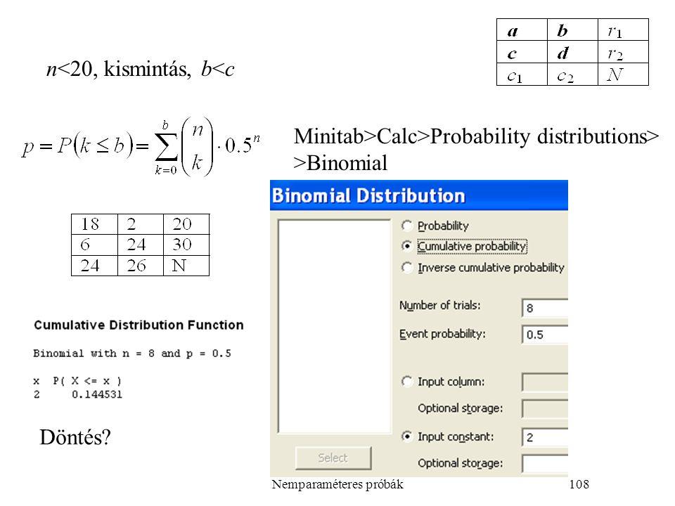 Nemparaméteres próbák108 n<20, kismintás, b<c Minitab>Calc>Probability distributions> >Binomial Döntés?