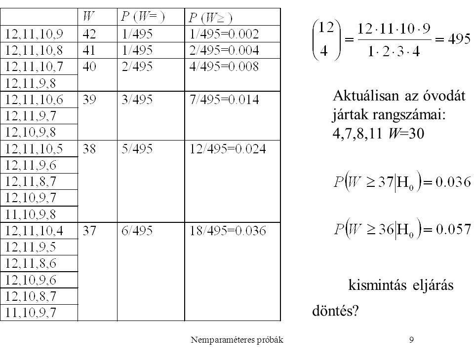 Nemparaméteres próbák10 Statistics>Nonparametrics>Comparing two independent samples> Mann-Whitney kétoldali