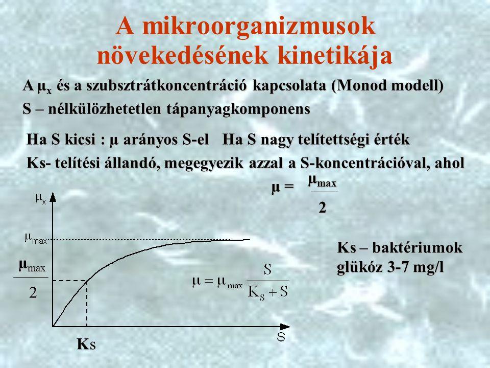 A mikroorganizmusok növekedésének kinetikája KsKsKsKs µ max 2 A µ x és a szubsztrátkoncentráció kapcsolata (Monod modell) S – nélkülözhetetlen tápanyagkomponens Ha S kicsi : µ arányos S-el Ha S nagy telítettségi érték Ks- telítési állandó, megegyezik azzal a S-koncentrációval, ahol µ = µ max 2 Ks – baktériumok glükóz 3-7 mg/l