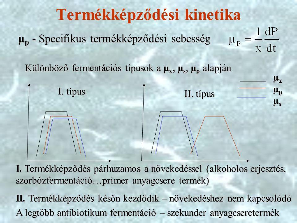 Termékképződési kinetika µ p - Specifikus termékképződési sebesség Különböző fermentációs típusok a µ x, µ s, µ p alapján I.