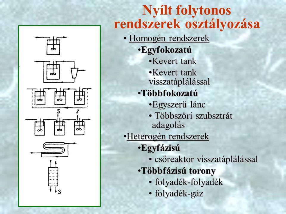 Nyílt folytonos rendszerek osztályozása Homogén rendszerek Homogén rendszerek EgyfokozatúEgyfokozatú Kevert tankKevert tank Kevert tank visszatáplálássalKevert tank visszatáplálással TöbbfokozatúTöbbfokozatú Egyszerű láncEgyszerű lánc Többszöri szubsztrát adagolás Többszöri szubsztrát adagolás Heterogén rendszerekHeterogén rendszerek EgyfázisúEgyfázisú csőreaktor visszatáplálással csőreaktor visszatáplálással Többfázisú toronyTöbbfázisú torony folyadék-folyadék folyadék-folyadék folyadék-gáz folyadék-gáz
