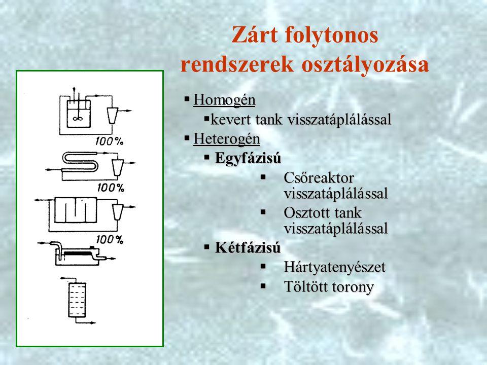 Zárt folytonos rendszerek osztályozása  Homogén  kevert tank visszatáplálással  Heterogén  Egyfázisú  Csőreaktor visszatáplálással  Osztott tank visszatáplálással  Kétfázisú  Hártyatenyészet  Töltött torony