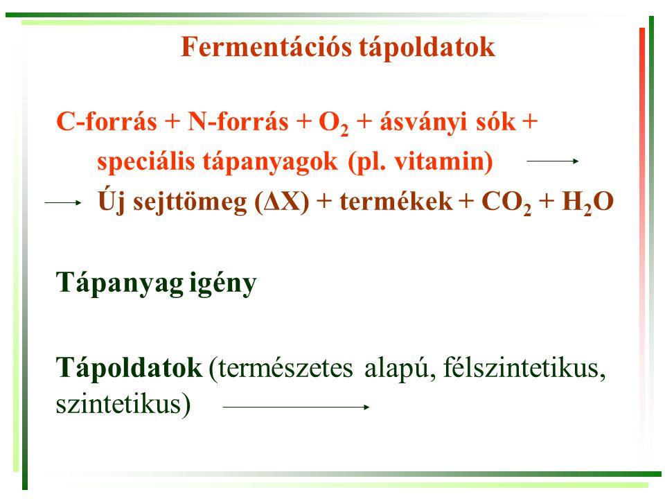 Fermentációs tápoldatok C-forrás + N-forrás + O 2 + ásványi sók + speciális tápanyagok (pl. vitamin) Új sejttömeg (ΔX) + termékek + CO 2 + H 2 O Tápan