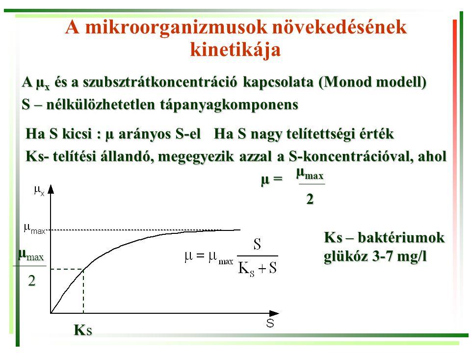 A mikroorganizmusok növekedésének kinetikája KsKsKsKs µ max 2 A µ x és a szubsztrátkoncentráció kapcsolata (Monod modell) S – nélkülözhetetlen tápanya