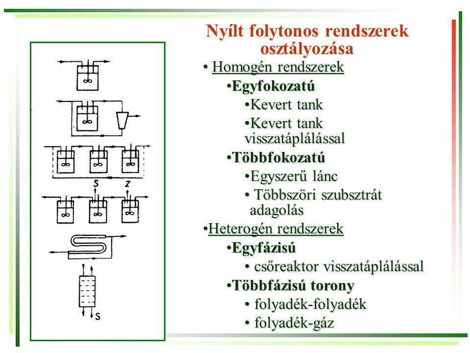 Nyílt folytonos rendszerek osztályozása Homogén rendszerek Homogén rendszerek EgyfokozatúEgyfokozatú Kevert tankKevert tank Kevert tank visszatáplálás