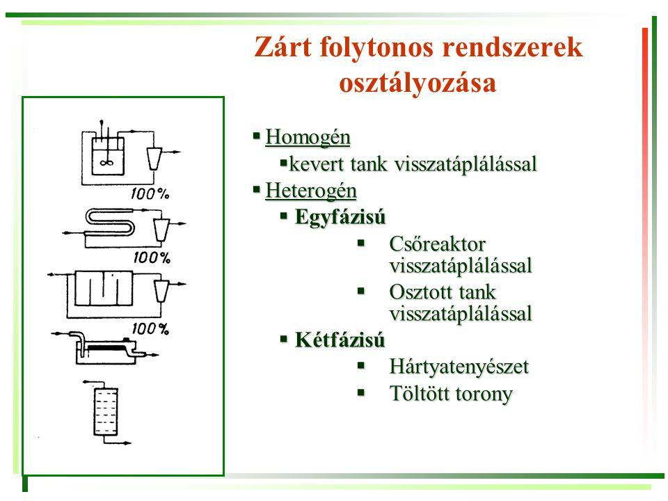 Zárt folytonos rendszerek osztályozása  Homogén  kevert tank visszatáplálással  Heterogén  Egyfázisú  Csőreaktor visszatáplálással  Osztott tank