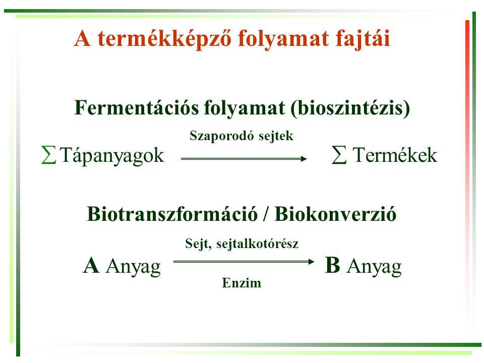A termékképző folyamat fajtái Fermentációs folyamat (bioszintézis) Szaporodó sejtek  Tápanyagok  Termékek Biotranszformáció / Biokonverzió Sejt, sej