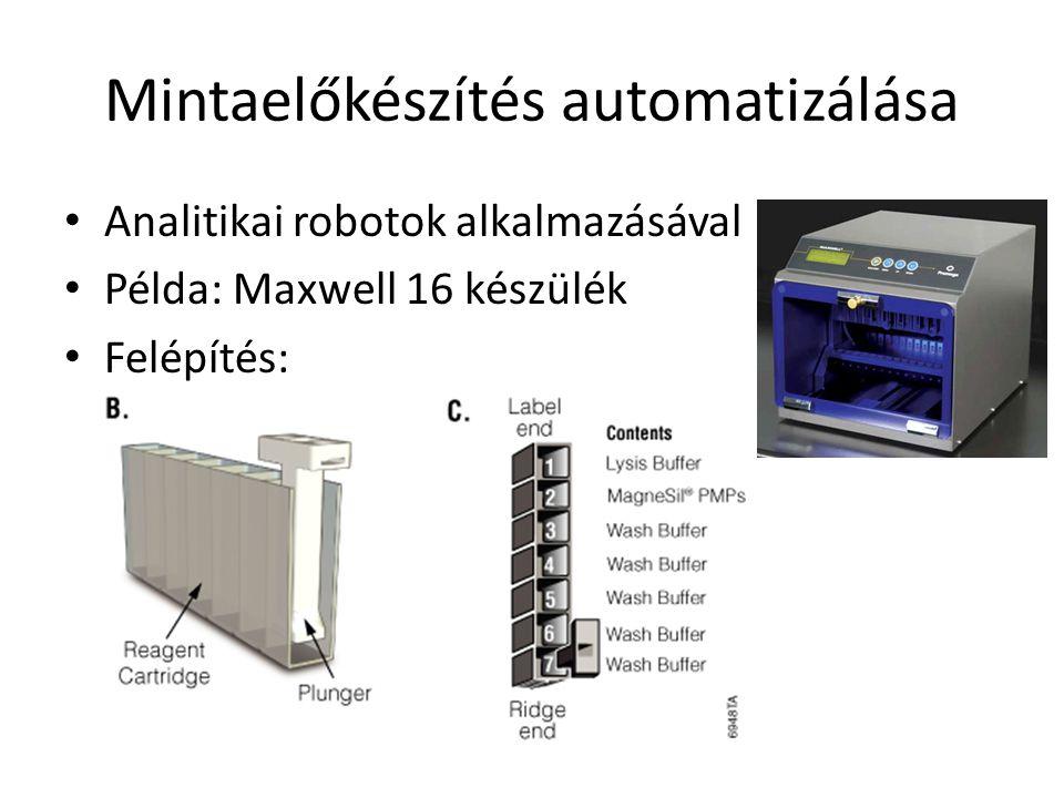 Mintaelőkészítés automatizálása Analitikai robotok alkalmazásával Példa: Maxwell 16 készülék Felépítés: