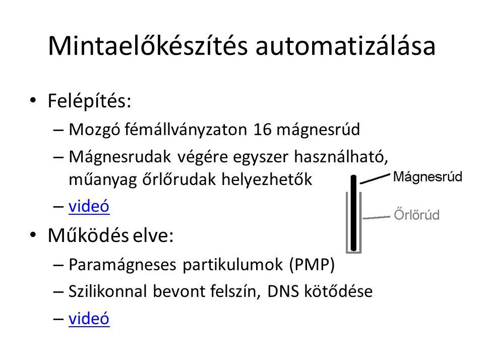 Mintaelőkészítés automatizálása Felépítés: – Mozgó fémállványzaton 16 mágnesrúd – Mágnesrudak végére egyszer használható, műanyag őrlőrudak helyezhető