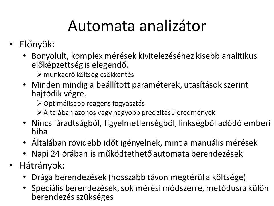 Automata analizátor Előnyök: Bonyolult, komplex mérések kivitelezéséhez kisebb analitikus előképzettség is elegendő.  munkaerő költség csökkentés Min