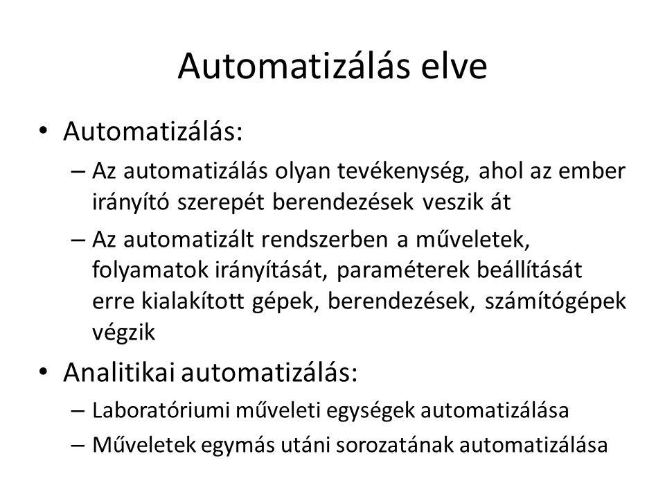 Automatizálás elve Automatizálás: – Az automatizálás olyan tevékenység, ahol az ember irányító szerepét berendezések veszik át – Az automatizált rends