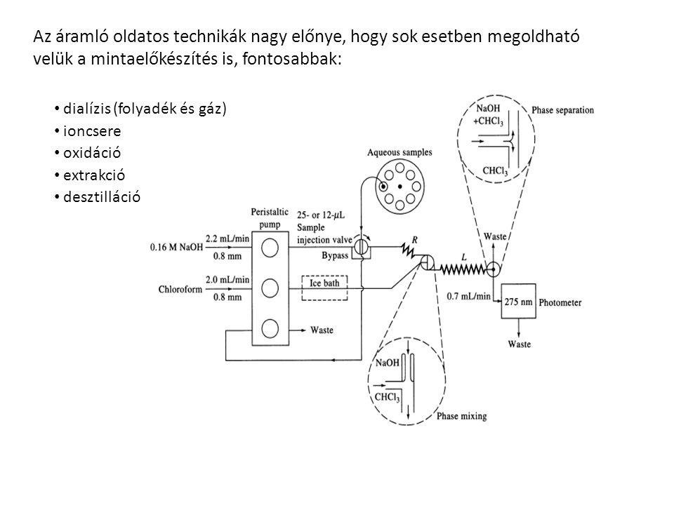 Az áramló oldatos technikák nagy előnye, hogy sok esetben megoldható velük a mintaelőkészítés is, fontosabbak: dialízis (folyadék és gáz) ioncsere oxi