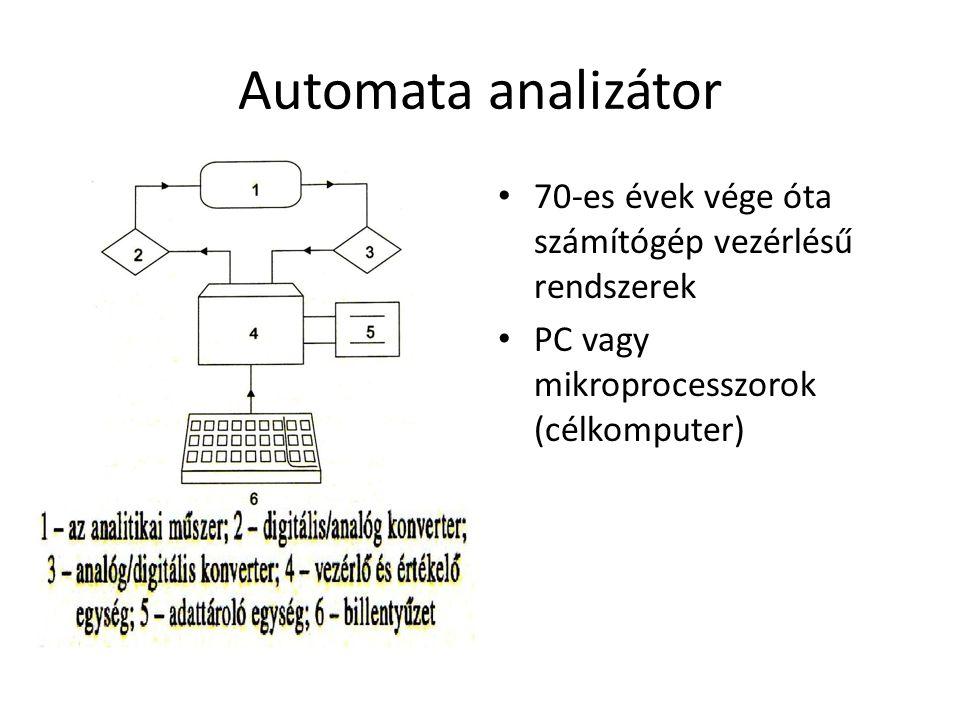 Automata analizátor 70-es évek vége óta számítógép vezérlésű rendszerek PC vagy mikroprocesszorok (célkomputer)