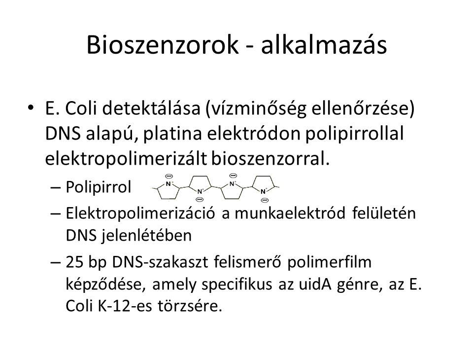 Bioszenzorok - alkalmazás E. Coli detektálása (vízminőség ellenőrzése) DNS alapú, platina elektródon polipirrollal elektropolimerizált bioszenzorral.