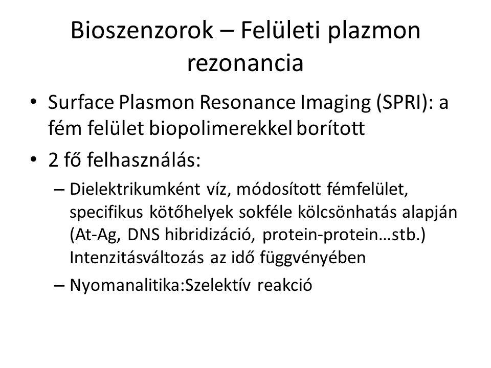 Bioszenzorok – Felületi plazmon rezonancia Surface Plasmon Resonance Imaging (SPRI): a fém felület biopolimerekkel borított 2 fő felhasználás: – Diele