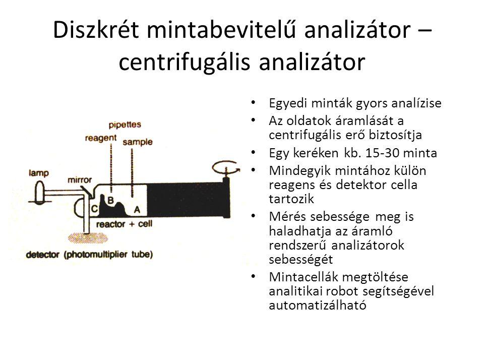 Diszkrét mintabevitelű analizátor – centrifugális analizátor Egyedi minták gyors analízise Az oldatok áramlását a centrifugális erő biztosítja Egy ker