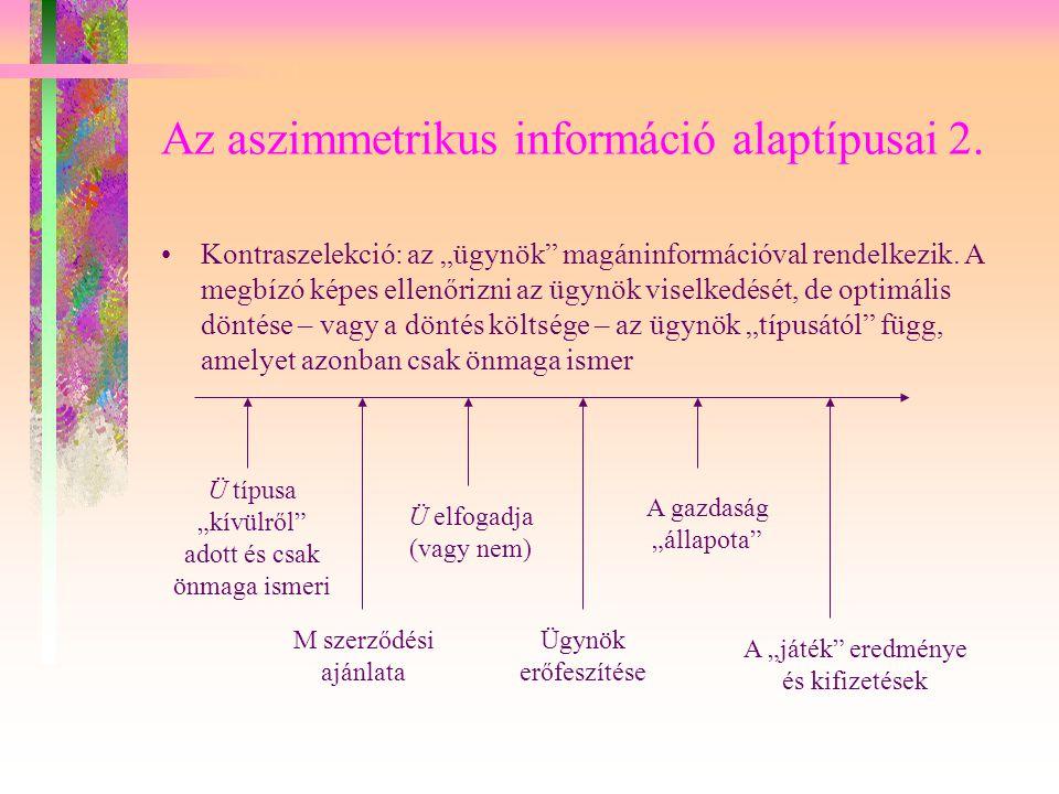 """Az aszimmetrikus információ alaptípusai 2. Kontraszelekció: az """"ügynök"""" magáninformációval rendelkezik. A megbízó képes ellenőrizni az ügynök viselked"""