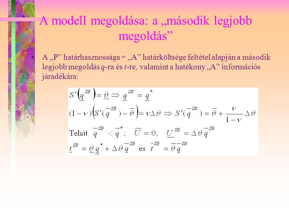 """A modell megoldása: a """"második legjobb megoldás"""" A """"P"""" határhasznossága = """"A"""" határköltsége feltétel alapján a második legjobb megoldás q-ra és t-re,"""