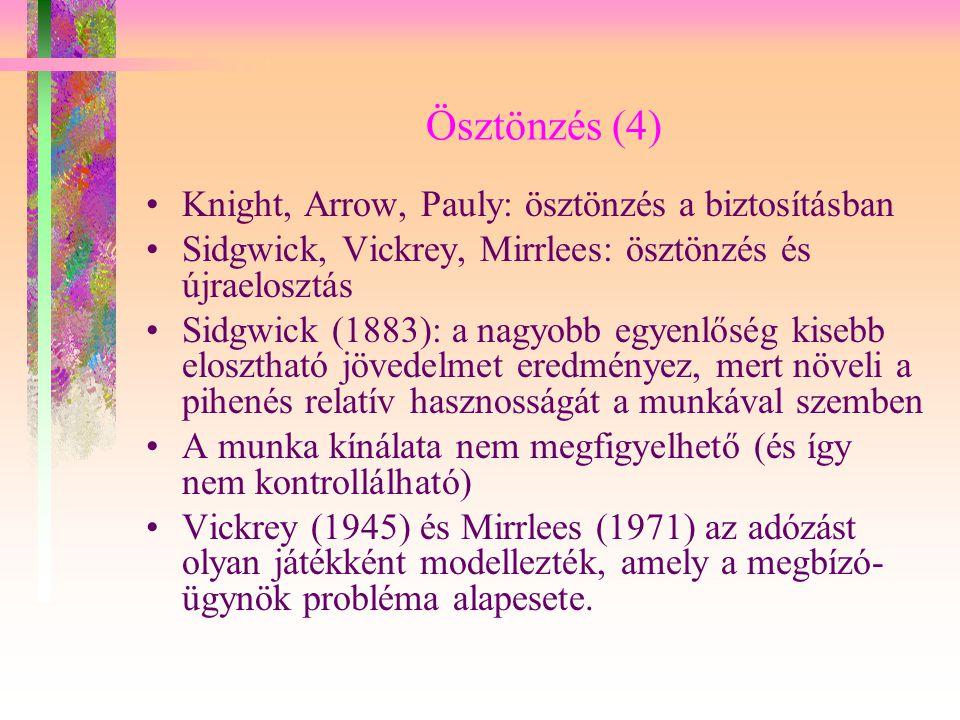 """Ösztönzés (6) Dupuit, Edgeworth, Pigou: árdiszkrimináció Leonid Hurwitz: mechanizmus tervezés A """"kinyilvánítás elve (Gibbard, 1973, Green és Laffont, 1977, Dasgupta, Hammond és Maskin, 1979, Myerson, 1979)"""