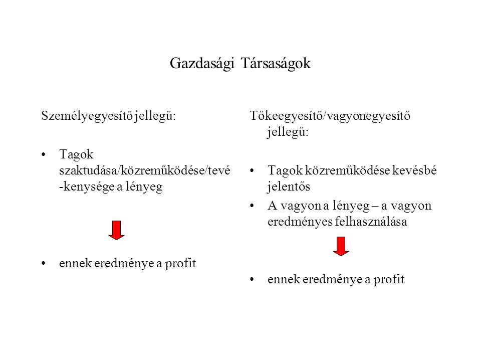 Gazdasági Társaságok Személyegyesítő jellegű: Tagok szaktudása/közreműködése/tevé -kenysége a lényeg ennek eredménye a profit Tőkeegyesítő/vagyonegyes