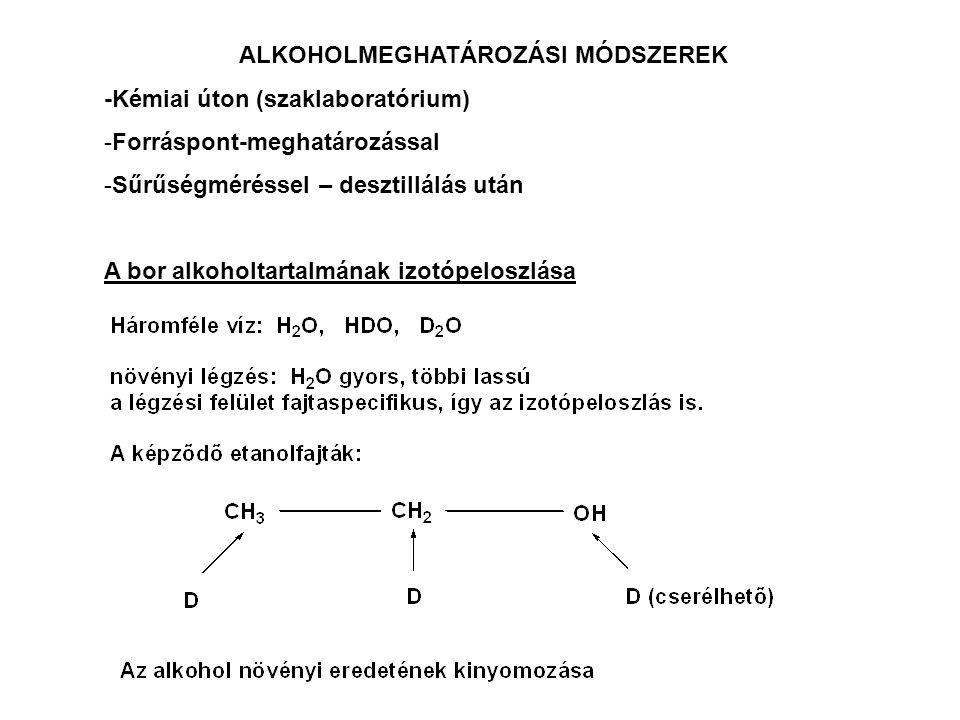 ALKOHOLMEGHATÁROZÁSI MÓDSZEREK -Kémiai úton (szaklaboratórium) - -Forráspont-meghatározással - -Sűrűségméréssel – desztillálás után A bor alkoholtarta