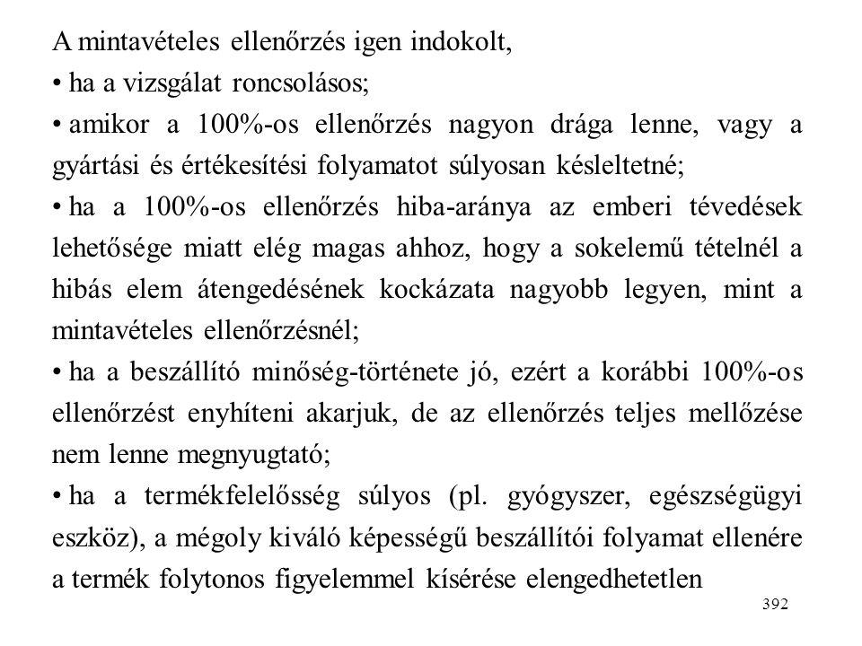 393 A 100%-os ellenőrzéssel összehasonlítva a mintavételes ellenőrzés előnyei: rendszerint kevésbé költséges, mivel kevesebb elemet kell megvizsgálni; a terméket kevésbé bolygatják, ezért kisebb a sérülés veszélye; roncsolásos vizsgálatnál is alkalmazható; kisebb erőforrás-igénnyel elvégezhető; gyakran lényegesen csökkenti az ellenőrzési hiba arányát; az egész tétel visszautasítása (ahelyett, hogy a kiválogatott hibás elemeket küldenénk vissza) a szállítót jobban rászorítja a minőség javítására.
