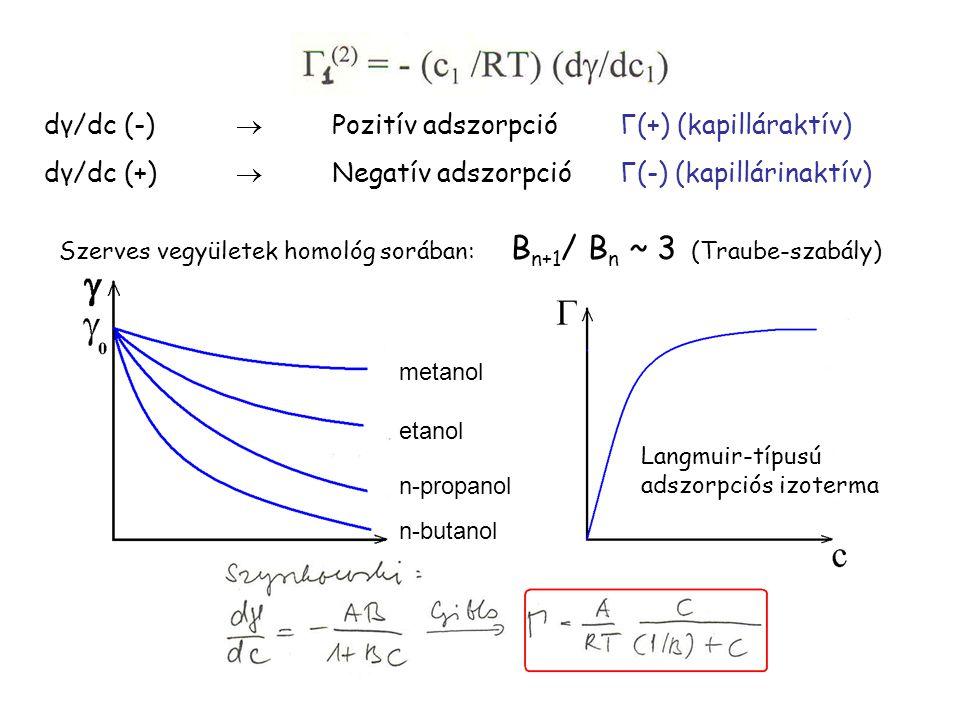 dγ/dc (-)  Pozitív adszorpció Γ(+) (kapilláraktív) dγ/dc (+)  Negatív adszorpció Γ(-) (kapillárinaktív) Szerves vegyületek homológ sorában: B n+1 /