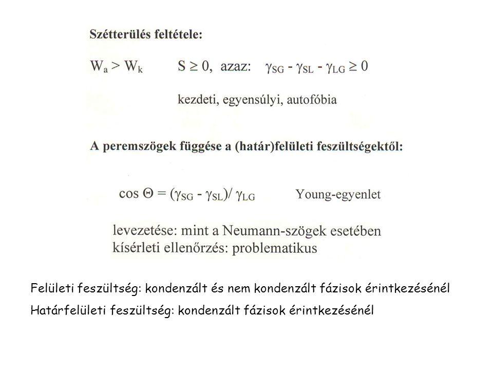 Felületi feszültség: kondenzált és nem kondenzált fázisok érintkezésénél Határfelületi feszültség: kondenzált fázisok érintkezésénél