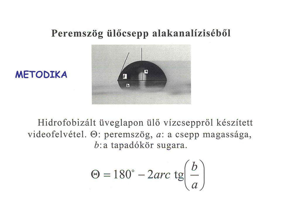 Vizes oldatok felületi feszültsége Kapillárinaktív (Freundlich) Kapilláraktív (Szyszkowski) Felületaktív  Kapillárinaktív (negatív adszorpció!): szervetlen elektrolitok (pl.