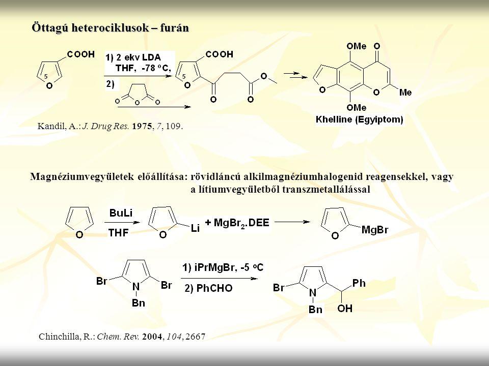 Öttagú heterociklusok – furán Kandil, A.: J. Drug Res. 1975, 7, 109. Magnéziumvegyületek előállítása: rövidláncú alkilmagnéziumhalogenid reagensekkel,