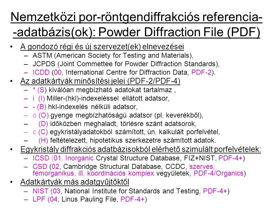 A gondozó régi és új szervezet(ek) elnevezései –ASTM (American Society for Testing and Materials), –JCPDS (Joint Commettee for Powder Diffraction Stan