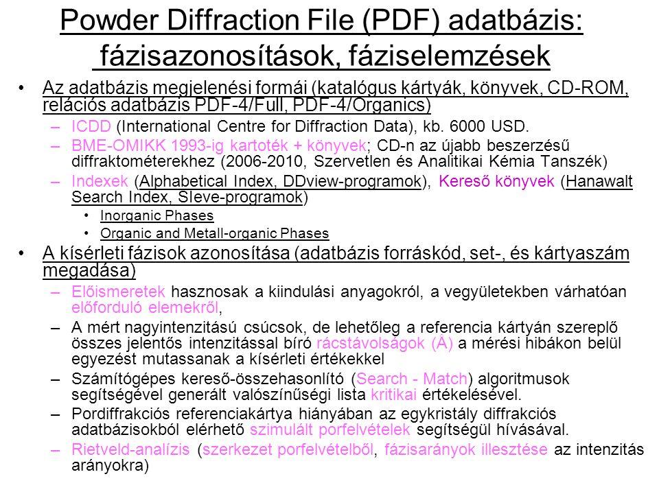 Az adatbázis megjelenési formái (katalógus kártyák, könyvek, CD-ROM, relációs adatbázis PDF-4/Full, PDF-4/Organics) –ICDD (International Centre for Di