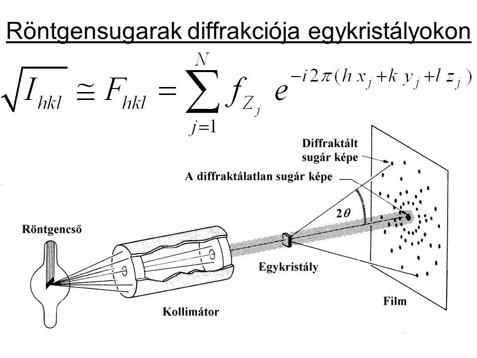 Röntgensugarak diffrakciója kristályporon Kristálypor v. krisztallitok véletlen orientációban