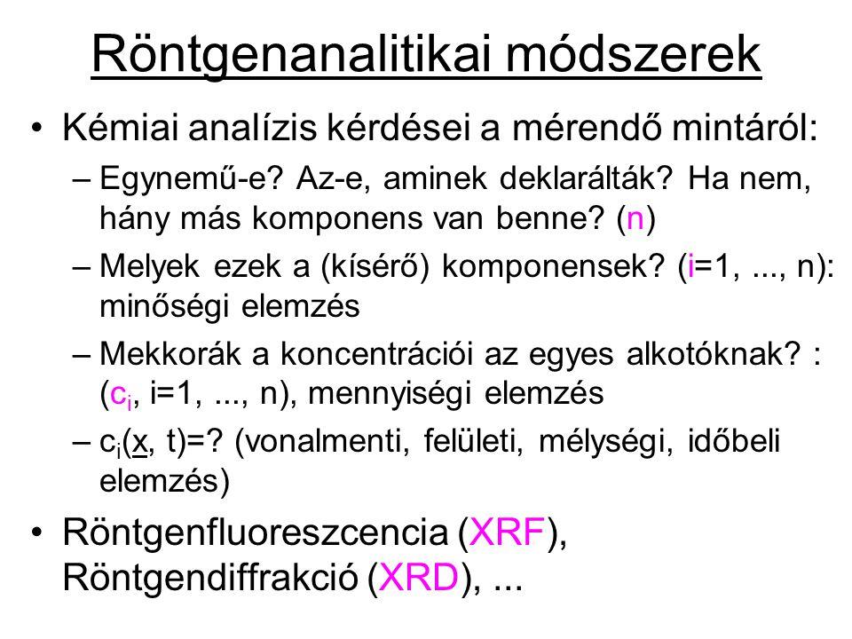 Röntgenanalitikai módszerek Kémiai analízis általános módszere : 0.