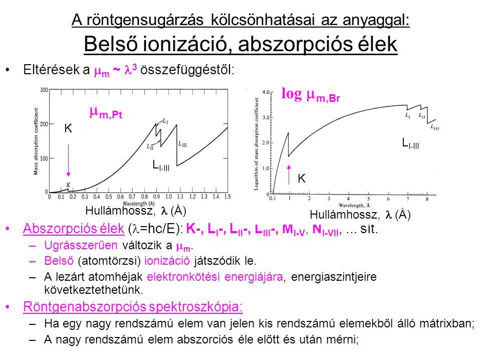 A belső ionizációt követő stabilizálódási folyamatok típusai: 1.)  E  E=h emissziója Karakterisztikus röntgenvonalak –Nagy rendszámú elemekre jelentős a valószínűsége; – 0 > 1, 2, 3,..., de még röntgensugarak (fluoreszcencia); –A lezárt atomhéjak energiaszintjeinek különbségeire következtethetünk.