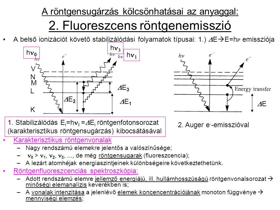 A fluoreszcencia (a karakterisztikus röntgensugárzás) hozama