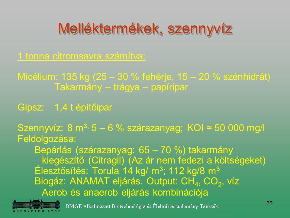 25 1 tonna citromsavra számítva: Micélium: 135 kg (25 – 30 % fehérje, 15 – 20 % szénhidrát) Takarmány – trágya – papíripar Gipsz:1,4 t építőipar Szenn