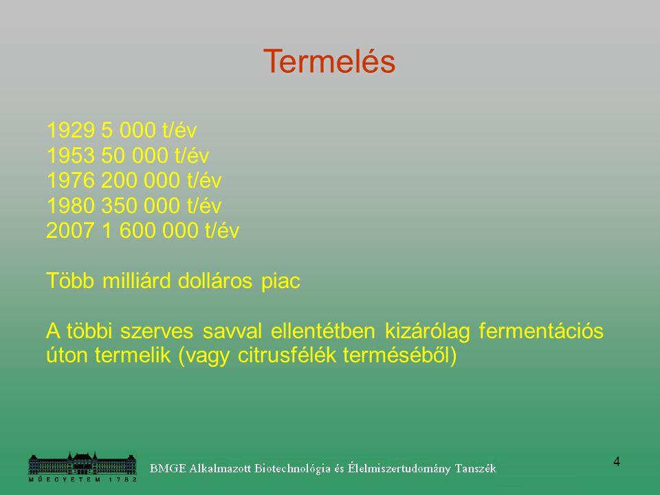 5 1784 - SCHELE izomból izolálja 1923-ig citrusból termelik 1913 - ZAHORSKY citromsav termelő törzset szabadalmaztat 1917 - CURRIE: felületi eljárás, cukor, pH=2, Hozam: +60 % 1918 - Első CS üzemek Belgium, Pfizer (USA), Sturge (Anglia) 1928 - Felületi üzem Kaznejov, melasz.