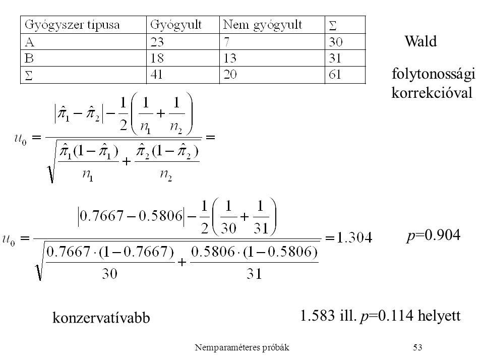 Nemparaméteres próbák53 Wald folytonossági korrekcióval konzervatívabb 1.583 ill.
