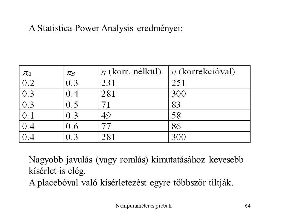 Nemparaméteres próbák64 A Statistica Power Analysis eredményei: Nagyobb javulás (vagy romlás) kimutatásához kevesebb kísérlet is elég.