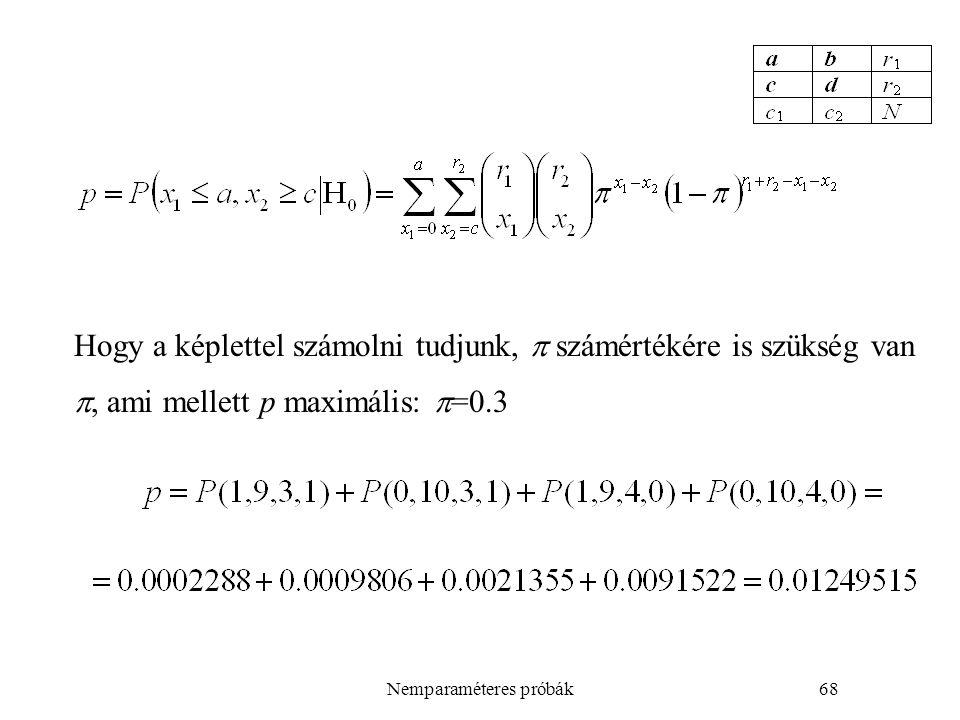 Nemparaméteres próbák68 Hogy a képlettel számolni tudjunk,  számértékére is szükség van , ami mellett p maximális:  =0.3