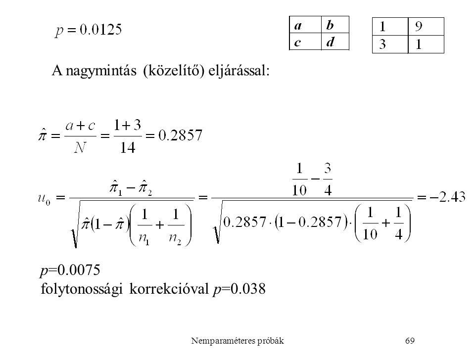 Nemparaméteres próbák69 A nagymintás (közelítő) eljárással: p=0.0075 folytonossági korrekcióval p=0.038