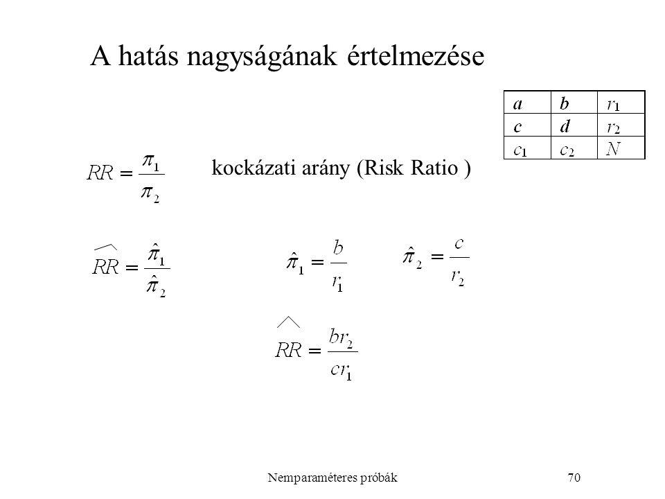 Nemparaméteres próbák70 A hatás nagyságának értelmezése kockázati arány (Risk Ratio )