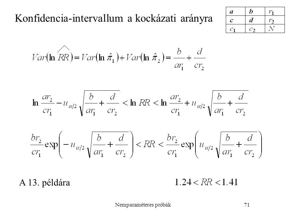 Nemparaméteres próbák71 Konfidencia-intervallum a kockázati arányra A 13. példára