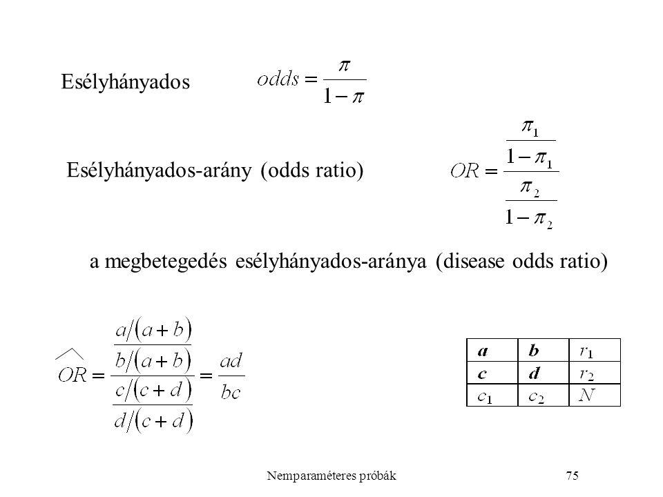 Nemparaméteres próbák75 Esélyhányados Esélyhányados-arány (odds ratio) a megbetegedés esélyhányados-aránya (disease odds ratio)