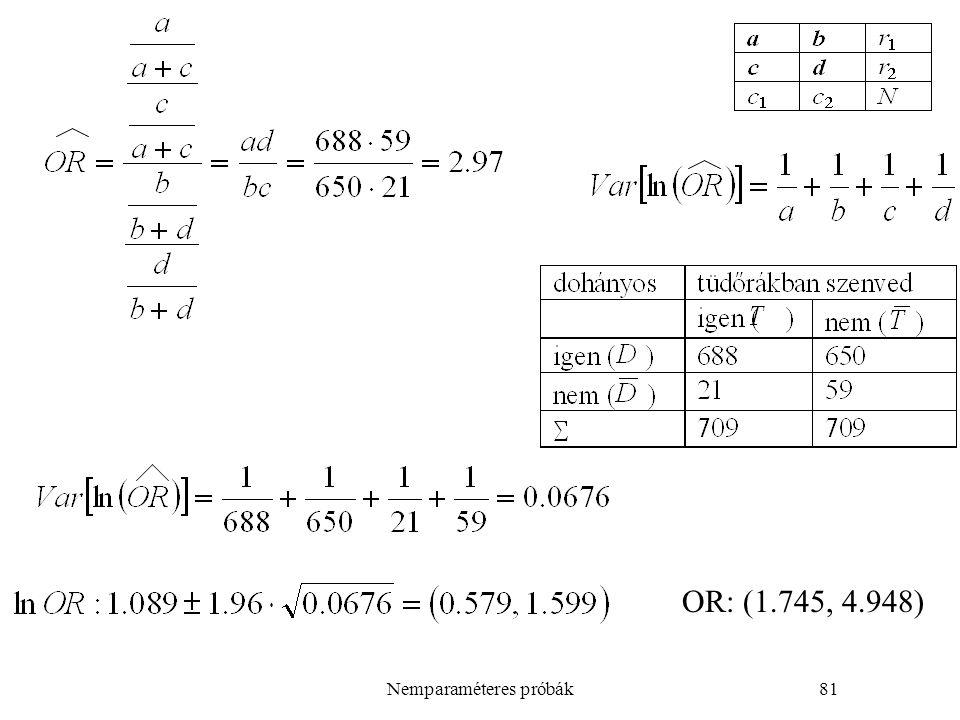 Nemparaméteres próbák81 OR: (1.745, 4.948)