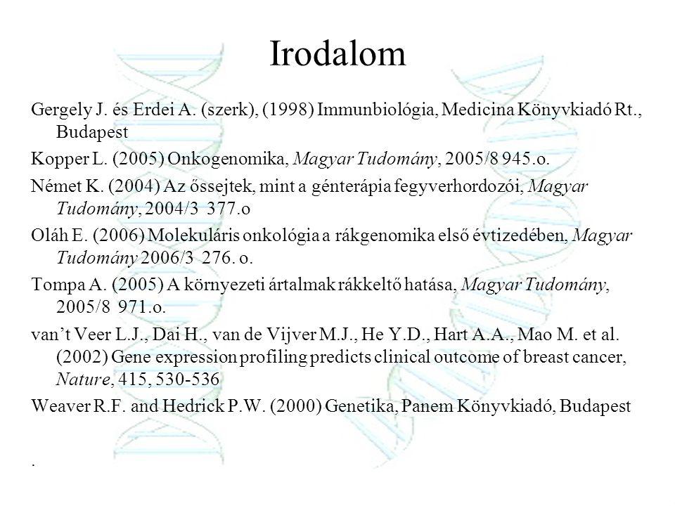 Irodalom Gergely J. és Erdei A. (szerk), (1998) Immunbiológia, Medicina Könyvkiadó Rt., Budapest Kopper L. (2005) Onkogenomika, Magyar Tudomány, 2005/