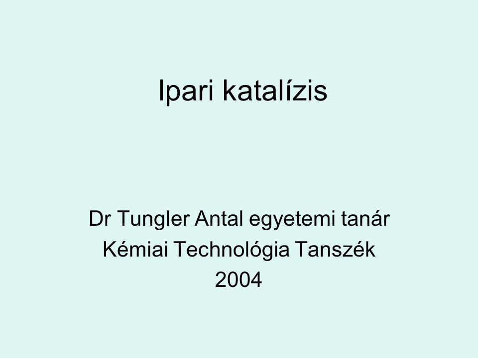 Ipari katalízis Dr Tungler Antal egyetemi tanár Kémiai Technológia Tanszék 2004